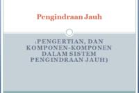 Penginderaan Jauh (Pengertian, Dan Komponen-Komponen Dalam Sistem Pengindraan Jauh)