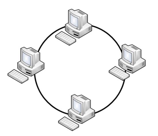 Pengertian dan Macam Macam Topologi Jaringan Komputer
