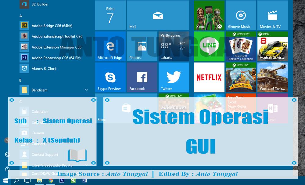 Pengertian Sistem Operasi Berbasis GUI (Graphical User Interface)