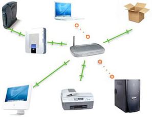 Pengertian dan Manfaat Sharing Device