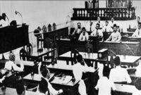 Sejarah Pembentukan BPUPKI Lengkap