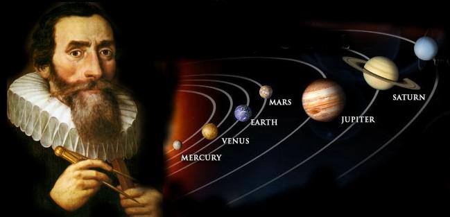 Pengertian, Fungsi dan Bunyi Hukum Kepler I,II, dan III
