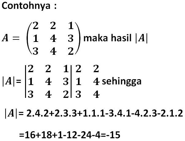 Rumus Operasi Matriks (Matriks Inverse, Transpose, dan Identitas) Beserta Contohnya