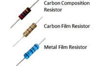 Pengertian dan Jenis Jenis Resistor