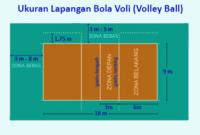 Ukuran Lapangan Bola Voli Standar Nasional Anto Tunggal