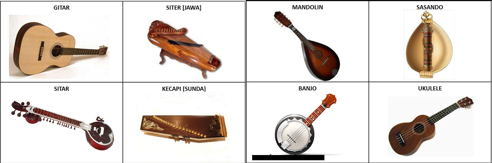 Jenis Alat Musik Tradisional Indonesia Berdasarkan Cara ...