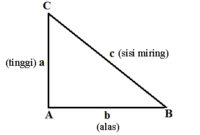 Rumus Pythagoras Segitiga Siku Siku Beserta Contoh