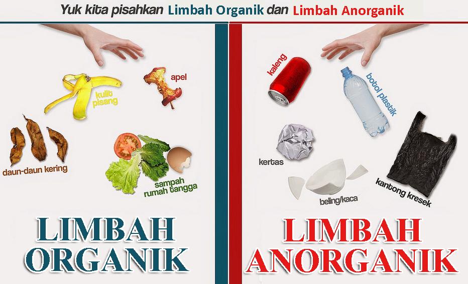 Pengertian Limbah Organik dan Anorganik Beserta Contoh