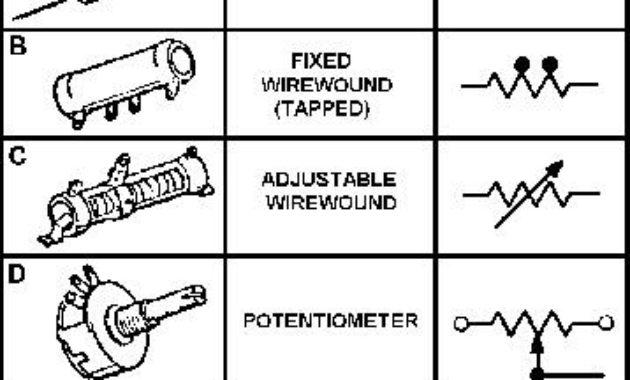 materi lengkap fungsi dan jenis resistor beserta dengan simbolnya