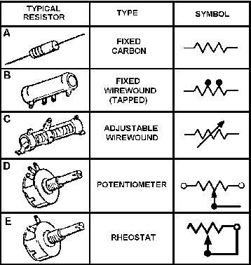 Pengertian Resistor, Jenis Resistor dan Fungsi Resistor Lengkap