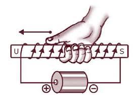 Cara Membuat Magnet Dengan Induksi, Digosok dan Elektromagnetik Lengkap