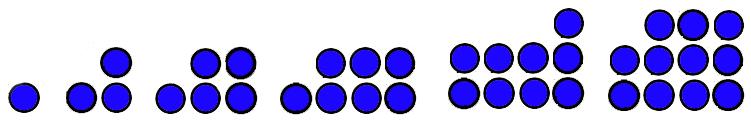 6 Macam Pola Bilangan Matematika Beserta Rumusnya