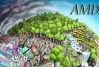 Pengertian AMDAL, Tujuan, Fungsi, dan Manfaat AMDAL