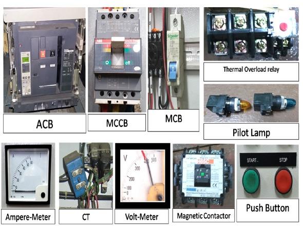 Mengenal Panel Listrik Dan Komponen Komponen Di Dalamnya