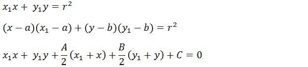 Kumpulan Rumus Persamaan Lingkaran Lengkap