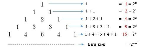 10 Jenis Pola Bilangan Beserta Rumus dan Contohnya