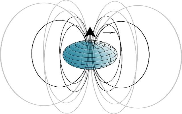 Rumus Gelombang Elektromagnetik Beserta Contoh Soal