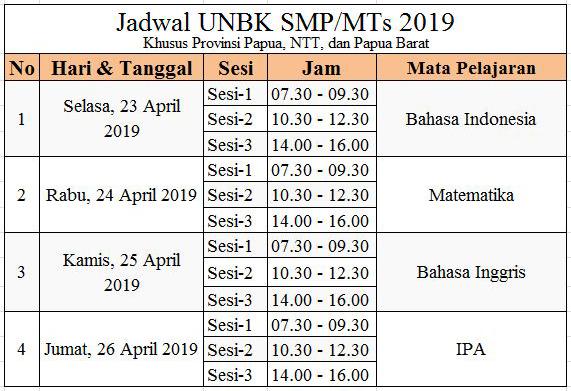 Jadwal UNBK 2019 SMP/MTs, SMA/MA, dan SMK