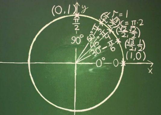 Materi Grafik Fungsi Trigonometri (Sin, Cos, Tan) Lengkap