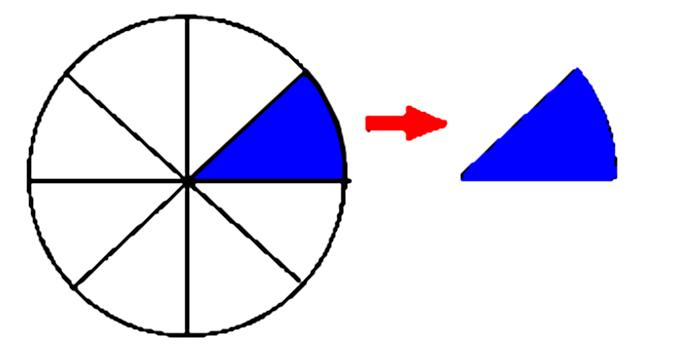 Rangkuman Materi Sudut Matematika Untuk SD Kelas 4 Terlengkap