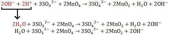Mengkombinasikan Sisi Sisi Atom