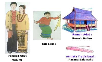 Keragaman Budaya Maluku