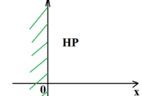 Rangkuman Materi Program Linear Lengkap Dengan Contohnya