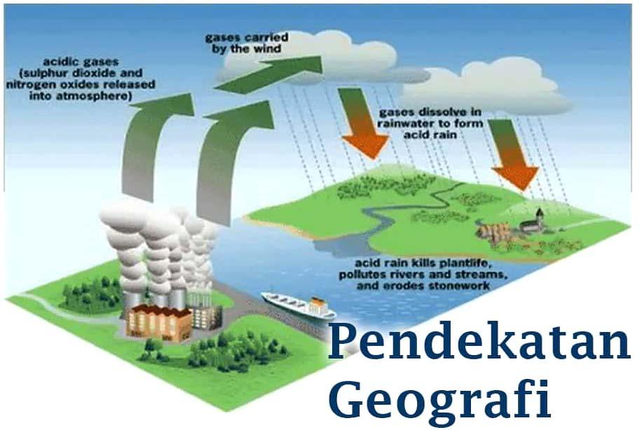Pendekatan Geografi (Spasial, Ekologi dan Regional) dan Contoh
