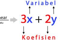 Contoh Soal Persamaan Linear Dua Variabel Bentuk Pecahan Lengkap