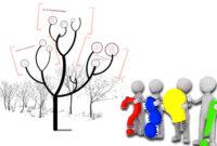 Contoh Kalimat Generalisasi Beserta Penjelasan Lengkap