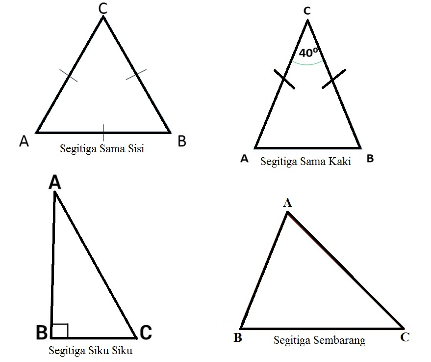 Materi Geometri Bidang Datar Kelas 12 SMA Lengkap