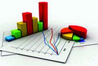 Rumus Modus Data Tunggal dan Kelompok Beserta Contoh Soal
