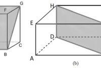 Pengertian Bidang Diagonal dan Contoh Soal