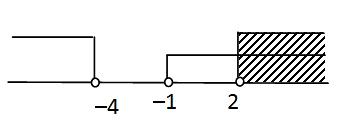 Penggunaan Definit Pada Fungsi Kuadrat Beserta Contoh Soal