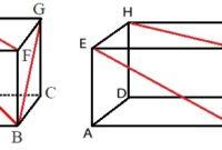 Pengertian Diagonal Bidang Beserta Rumus dan Contoh Soal