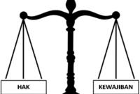Perbedaan Hak dan Kewajiban Beserta Contohnya Terlengkap