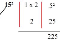 Cara Cepat Hitung Bilangan Kuadrat Berakhiran 5 Beserta Contoh Soal