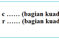 Contoh Soal Sistem Persamaan Kuadrat Kuadrat (SPKK) dan Jawaban