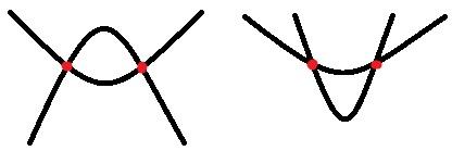 Pengertian Sistem Persamaan Kuadrat Kuadrat (SPKK) dan Cara Menyelesaikan