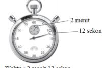 Materi Pengukuran Waktu (Alat Ukur dan Contoh Soalnya)