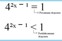 Sifat Sifat Persamaan Eksponen dan Pertidaksamaan Eksponen